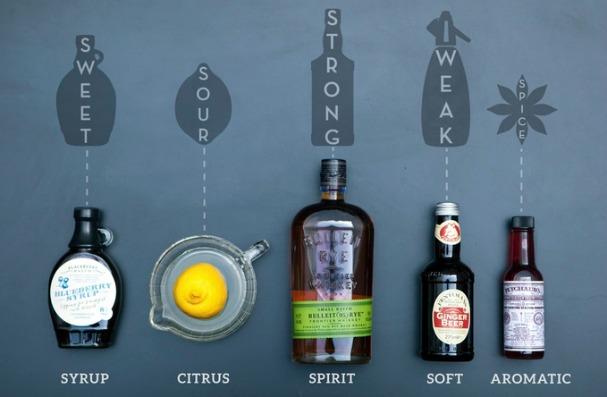 panch-cocktail-elements
